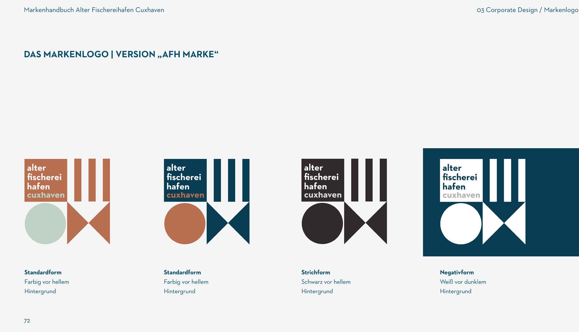 Markenentwicklung Corporate Design Alter Fischereihafen Cuxhaven Markenkonzept Markenlogo Going Places